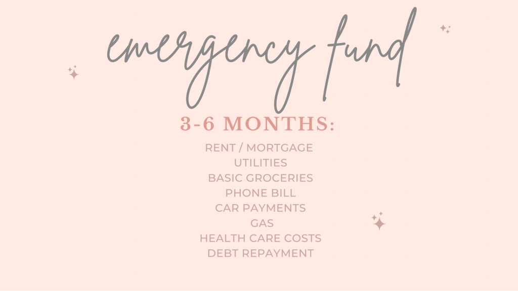 A graphic describing the costs to consider for an emergency fund: rent, utilities, groceries, phone bill, car payments, gas, healthcare, and debt repayment.